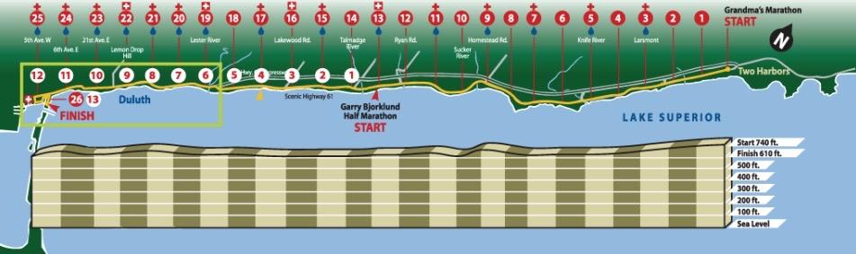 grandmasmarathonmap